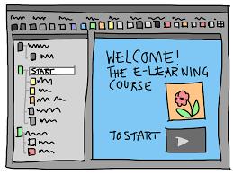 online cursus tekening van pc